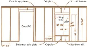 framing an interior wall. Double Plating Is Most Common On Load-bearing Walls Unless The Roof Rafters Or Trusses And Floor Joists Stack Directly Over Studs In Wall, Framing An Interior Wall