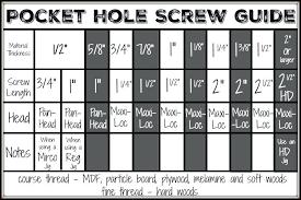 Kreg Jig Depth Chart 26 Genuine Kreg Screw Chart Pdf