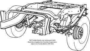 dodge dakota 1997 2004 technical details and specifications rear suspension