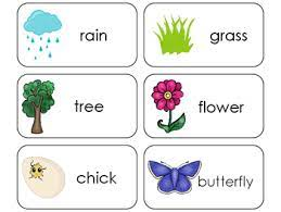 These words make a perfect place for kids to start learning to read and write sight words. 11 Spring Beginning Stages Flashcards Preschool 1st Grade By Teach At Daycare