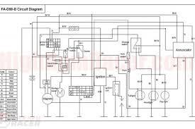 roketa atv wiring diagram wiring diagram schematic kazuma atvs chinese atv wiring diagrams buyang atv 90 wiring