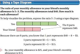 Kazoo School Math: Progression of 6th grade understanding of ...
