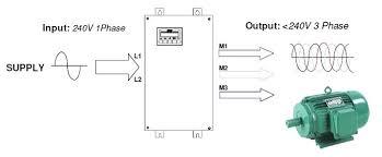 baldor motors wiring diagram starpowersolar us baldor motors wiring diagram wiring complete wiring diagrams voltage 3 phase motor schematic wiring diagram baldor