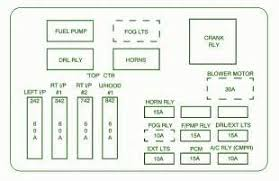 2000 chevrolet impala fuse box diagram 2000 image similiar chevy fuse panel diagrams keywords on 2000 chevrolet impala fuse box diagram