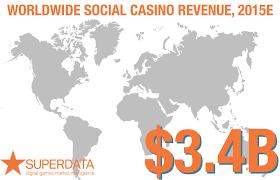 Ux Review Slotomania The Hooks Baits Of Social Casino