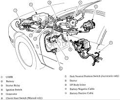 saturn wiring diagram lw2000 2002 saturn sl engine diagram 2002 wiring diagrams