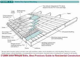 installing cedar shakes. Delighful Cedar Figure 246 Wood Roof Shakes Installed Over Spaced Sheathing C J On Installing Cedar