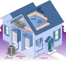 home air conditioning system. air conditioner keep in mind · anatomy home conditioning system