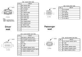 car electrical wiring 2002 jeep commander starter wiring diagram