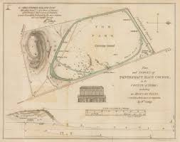 Image result for epsom racecourse map