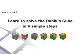 Rubik's Cube Pattern To Solve Custom How To Solve A Rubik's Cube