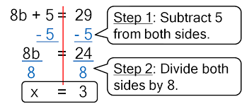 two step equations worksheet 7th grade