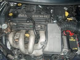 2000 plymouth breeze engine diagram modern design of wiring diagram • 1999 plymouth breeze engine diagram not lossing wiring diagram u2022 rh thatspa co 2000 plymouth breeze