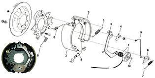 dexter dryer wiring diagram dexter image wiring dexter wiring diagram dexter auto wiring diagram database on dexter dryer wiring diagram