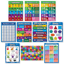 8 Educational Wall Posters For Toddlers Abc Alphabet Numbers 1 10 Shapes Colors Numbers 1 100 Days Of The Week Months Of The Year