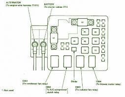 fuse diagram for 1995 honda civic 2n2iae depict fine 95 under hood 1992 honda civic wiring diagram at 1995 Honda Civic Ex Wiring Diagram