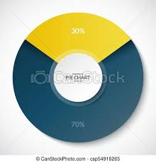 Pie Chart Share Of 30 And 70 Percent Can Be Used For Business Infographics