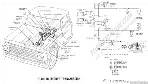 wiring diagram for starter solenoid 1965 f100 wiring discover 1967 1971 ford f100 turn signal wiring diagram