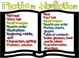 Fiction Chart Fiction Lessons Tes Teach