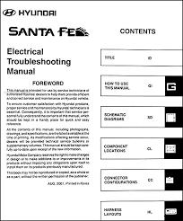 2002 hyundai santa fe electrical troubleshooting manual original 2001 Hyundai Santa Fe Wiring Diagram 2002 hyundai santa fe electrical troubleshooting manual original table of contents 2001 hyundai santa fe wiring diagram