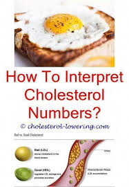 7 Passionate Clever Hacks Cholesterol Signs Health High