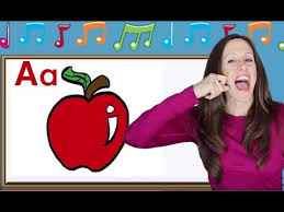 Our ipa chart is responsive, this means it adjusts to any screen size. Phonics Song For Children Alphabet Song Letter Sounds Signing For Babies Asl Patty Shukla Youtube