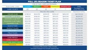 Full Season Ticket Plan Kansas City Royals