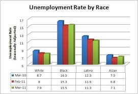 against racial profiling essay arguments against racial  against racial profiling essay