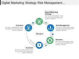 Digital Marketing Strategy Risk Management Employee Hour