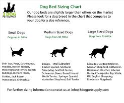 Newfie Puppy Growth Chart 71 Most Popular Cocker Spaniel Weight Chart
