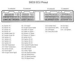 similiar 2001 nissan maxima ecu pinout keywords nissan maxima ecu wiring diagram together 2001 lexus is300 wiring