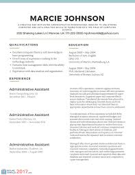 Resume Examples 2017 Thisisantler