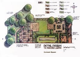 garden designer. Large Garden Design Designer