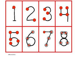 Math Touch Points Chart Touch Point Numbers 1 9 Free Touch Math Touch Point Math
