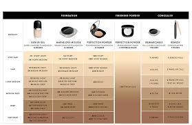 re marc able full cover concealer marc jacobs beauty sephora lane teint idole ultra wear 24h foundation color chart swatches