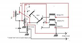 fat strat wiring diagram images fat strat wiring guide circuit master t one wiring electric guitar strat pickguard