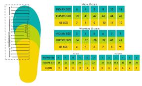 66 Judicious Indian Shoe Size Converter