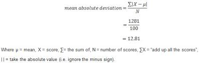Variance Formula Absolute Deviation Variance How And When To Use These