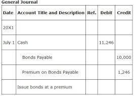 discount on bonds payable balance sheet c982d0b6dbde44d2ad03d9e07b5ded67 ashx la en
