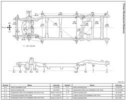 87 ford ranger fuse box on 87 images free download wiring diagrams 2001 Ford Ranger Fuse Box Layout 87 ford ranger fuse box 13 2008 ford ranger fuse location 91 ford ranger fuse 2000 ford ranger fuse box layout