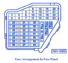 vw beetle 2011 instrument fuse box block circuit breaker diagram vw beetle 2011 instrument fuse box block circuit breaker diagram