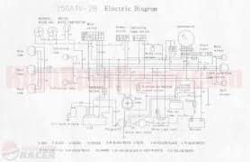 redcat wiring diagram baja 90 atv wiring diagram wiring diagram ds 90 wiring diagram nilza
