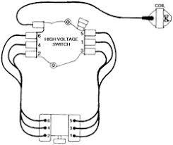 1999 4 3 vortec firing order diagram 1999 image repair guides firing orders firing orders autozone com on 1999 4 3 vortec firing order diagram