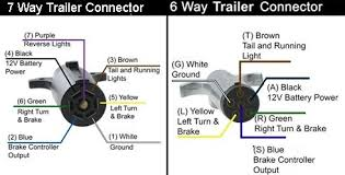 6 way rv plug wiring diagram images plug wiring diagram on 7 way trailer connector adapter w nite glow 7 pole to 6 pole 8 long