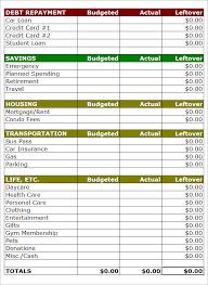 Sample Of Family Budget Basic Home Budget Barca Fontanacountryinn Com