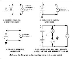 gas station wiring diagram tractor repair wiring diagram vector diagrams in electrical