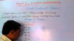 Direct Indirect 4 Rules Of Changes In Tenses Gujarati