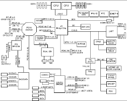 draw the block diagram of motherboard draw image block diagram of motherboard the wiring diagram on draw the block diagram of motherboard