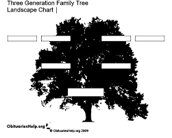 Family Tree Template Sample Mous Syusa