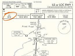 Atis Automatic Terminal Information Service Aerosavvy